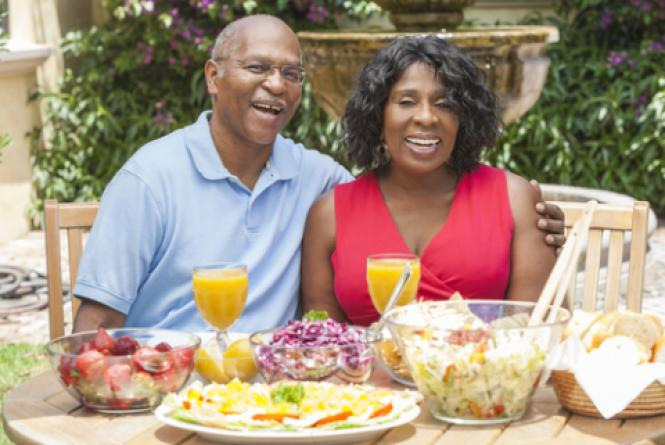 What will your retirement lifestyle be?